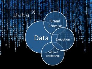 data-x-model
